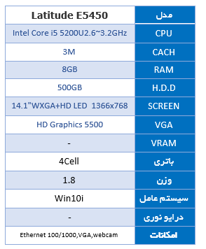 Latitude E5450  Core i5  8G  500GB