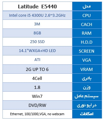 Latitude E5440 Core i5 8G 250GB