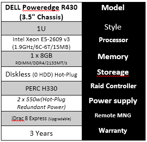 DELL Poweredge R430-1