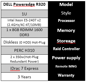 Dell PowerEdge R320-1