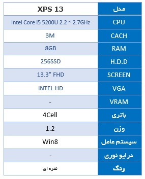 Dell XPS 13  Core i5  8G  256 SSD